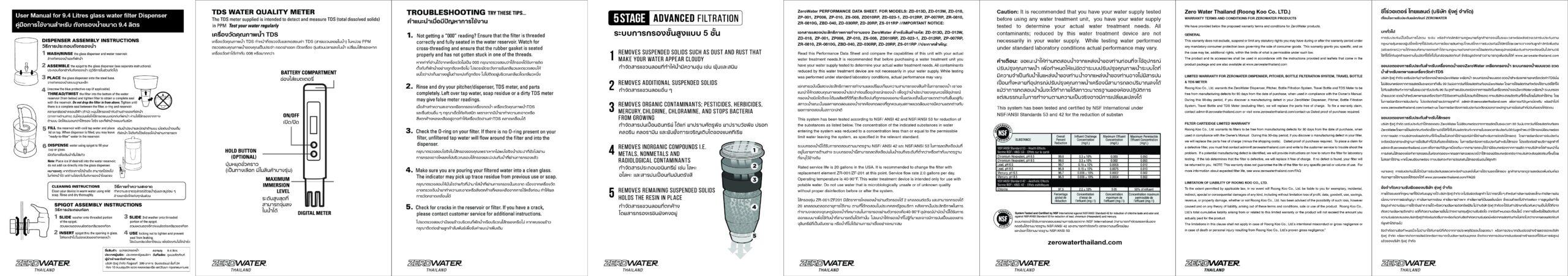 Faqs Zero Water Thailand